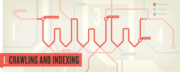 crawling-and-indexing